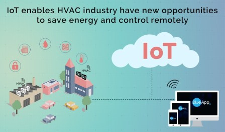 Iot In Hvac Systems Electronics And Information