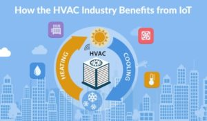 IoT in HVAC systems