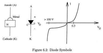 Schottky Diode Basics and Characteristics