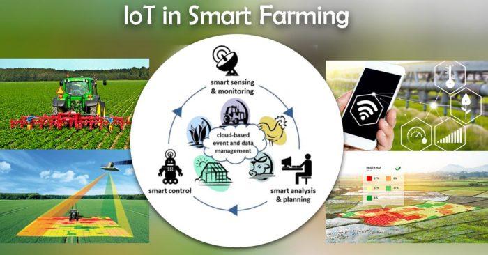 Top 10 IoT Applications