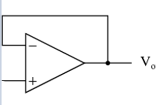 negative feedback operational amplifier