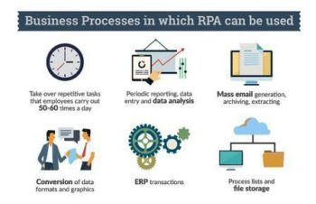 RPA Benefits and Application Areas